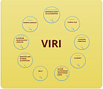 Viri-small